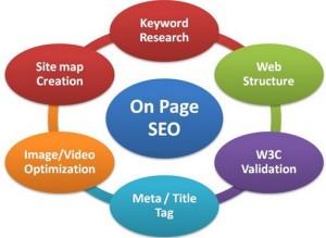 cara optimasi seo, cara optimasi situs seo, cara optimasi web seo, cara optimasi website seo, cara optimasi blog seo